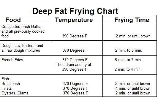 deep-frying-recipe